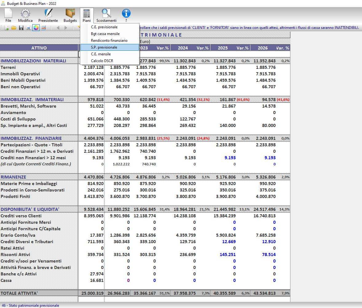 Programma per budget business plan for Costruzione di software per piani di lavoro